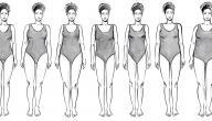 القياسات المثالية لجسم المرأة