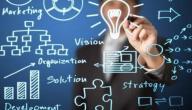مفهوم الإدارة الاستراتيجية
