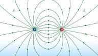 قانون شدة المجال الكهربائي