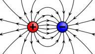 تعريف شدة المجال الكهربائي