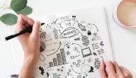 الإدارة الاستراتيجية في المنظمات الربحية