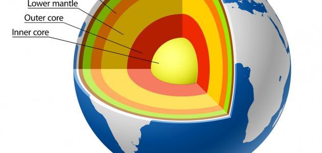 أساسيات علم طبقات الأرض