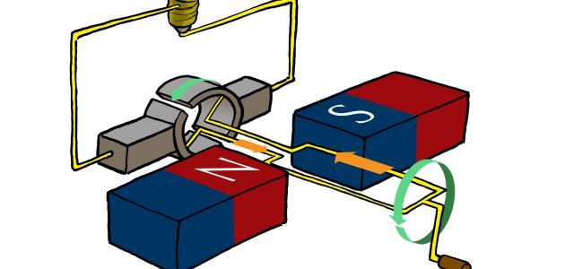كيفية توليد الكهرباء من المغناطيس