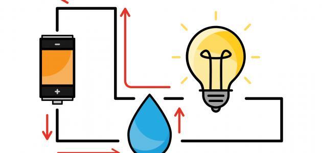 قانون الجهد الكهربائي