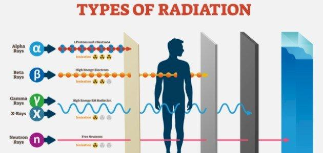 أنواع الأشعة: مكتشفها وأبرز استخداماتها العلمية (مع أمثلة)